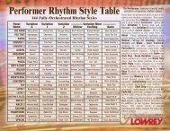 Performer Rhythm Style Table - Lowrey Organ Forum