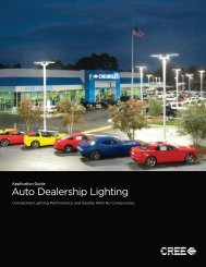 Cree Auto Dealership Application Guide