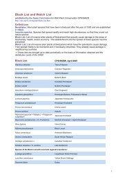 Black List and Watch List