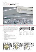 Luminaires for the food processing industry - Frizen AS - Page 3