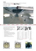 Luminaires for the food processing industry - Frizen AS - Page 5