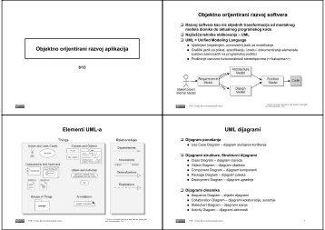 Objektno orijentirani razvoj aplikacija Objektno orijentirani razvoj ...
