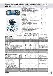 Technický list - MICRONIX, spol. s ro