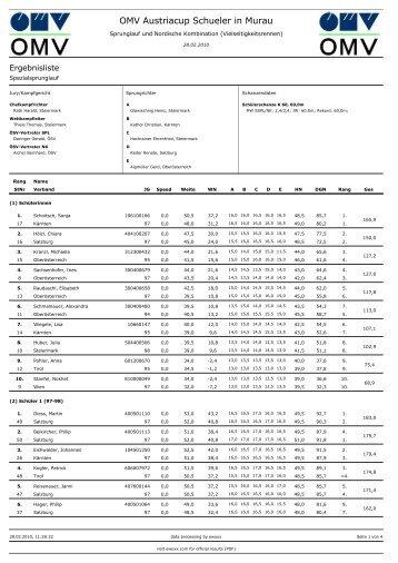 OMV A-Cup Schüler - Wiener SkiSpringer