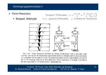 Fermi-Resonanz Beispiel: Aldehyde