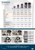 Aspirapolvere aspiraliquidi 50 litri 1 motore bistadio - Logismarket - Page 2