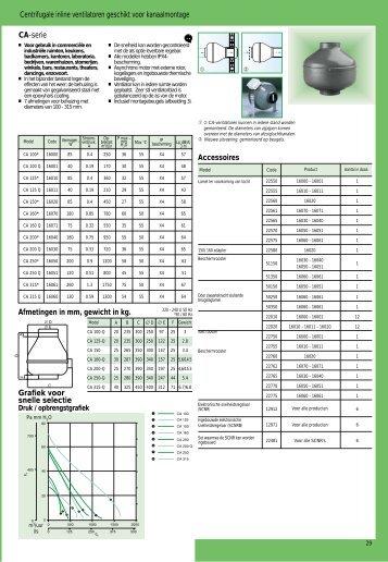 CA-serie Centrifugale inline ventilatoren geschikt voor ... - Vortvent
