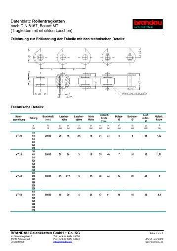 fingerprobe zur bestimmung der bodenarten in anlehnung an din. Black Bedroom Furniture Sets. Home Design Ideas