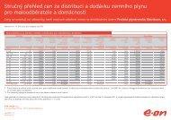 Stručný přehled cen za distribuci a dodávku zemního plynu - E.ON