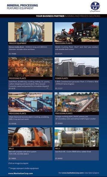 Featured Mineral Processing Equipment fo May