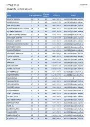 KPP101 HT-11 Grupplista - sorterat på namn - Zoomin