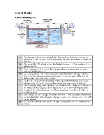 Grease Interceptors: How it works