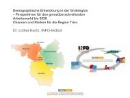 Dr. Lothar Kuntz, INFO-Institut - Euro-Schulen Trier
