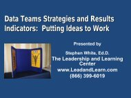 Data Teams Strategies and Results Indicators: Putting Ideas to Work