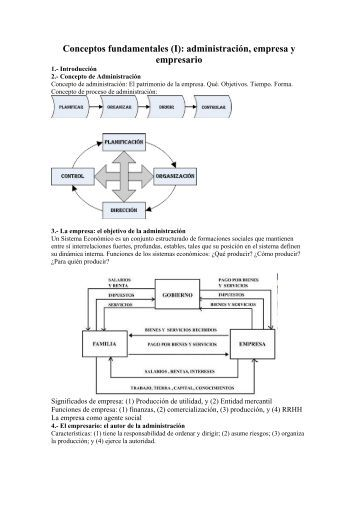 Conceptos fundamentales (I): administración, empresa y empresario