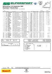 Supersport - Results Race Nürburgring, 4-5-6 September 2009