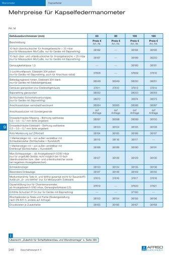 Mehrpreise für Kapselfedermanometer - anmetec