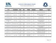 Insulin Comparison Chart for UK Hospital - University of Kentucky