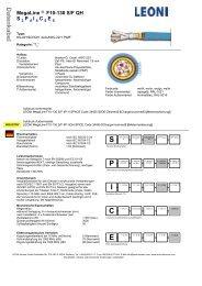 MegaLine ® F10-130 S/F QH S P I C E - fibreline - Shop