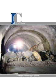 catalogo monitoraggio gallerie - Hystrix