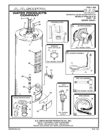 water heater wiring red to white water image natural water heater natural image about wiring diagram on water heater wiring red to white