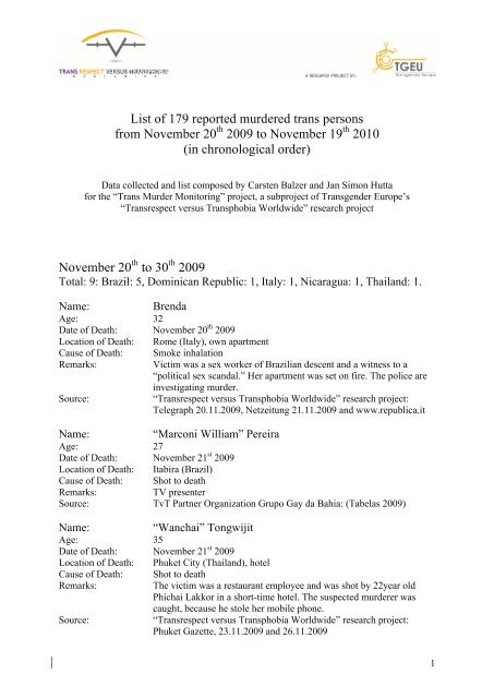 List Of 179 Reported Murdered Trans Persons Transrespect