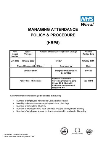 MANAGING ATTENDANCE POLICY & PROCEDURE (HRP5)