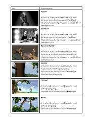 Maya, Photoshop and After Effect *Original cha - Ryo Wakasugi