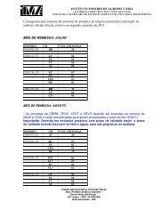 Clique aqui para baixar o Cronograma para remessa de amostras ...