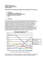 Entwicklung der wichtigsten arbeitsmarktpolitischen Instrumente im ...