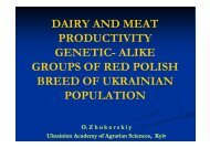 DAIRY AND MEAT PRODUCTIVITY GENETIC- ALIKE GROUPS OF ...