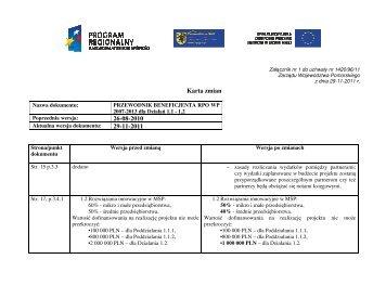 Karta zmian do Przewodnika Beneficjenta 1.1-1.2 - Agencja ...