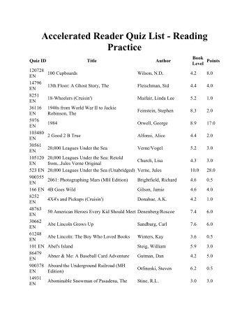 Accelerated Reader Quiz List - Brookland Public Schools