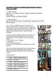 Bericht und Ergebnis Intercup 09