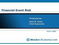 Financial Event Risk - PCBE