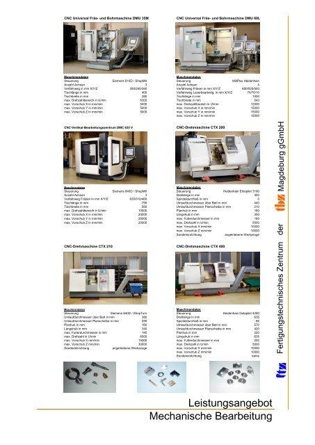 Leistungsangebot Mechanische Bearbeitung - tbz Technologie- und ...