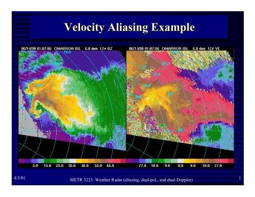 Velocity Aliasing Example Velocity Aliasing Example