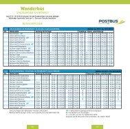 Sportwelt-Wanderbusinfo als pdf… - Skigebiet Zauchensee