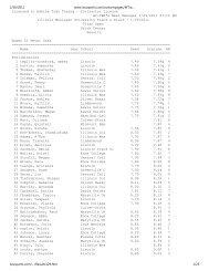 Results - Illinois Track Club