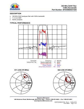 350 MHz SAW Filter 5 MHz Bandwidth Part Number - Spectrum ...