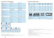 Gewichte und Abmessungen. Der Caravelle – Technische Daten.