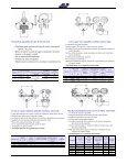 Abrazaderas de viga - Page 2