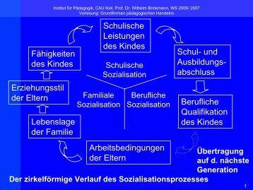 Sozialisation - Institut für Pädagogik