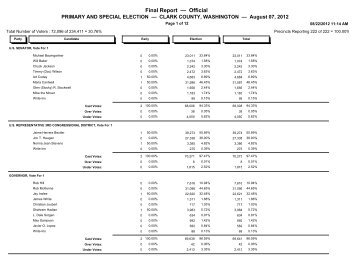 Primary and Special Election - Clark County