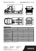 Normalkabine - Iveco - Seite 2