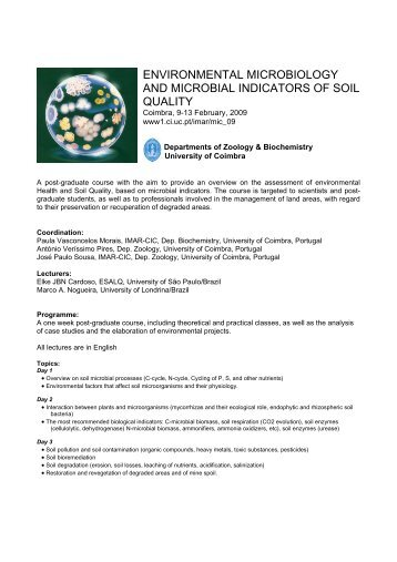 Soil alg for Soil quality indicators