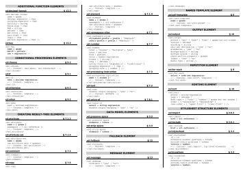 Quick reference card canon pdf