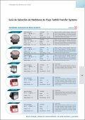 Criterios para seleccionar un medidor de flujo - Tuthill Latinamerica - Page 5