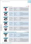 Criterios para seleccionar un medidor de flujo - Tuthill Latinamerica - Page 6