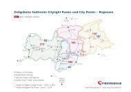 CLP-Regionen Zonen - Firstavenue